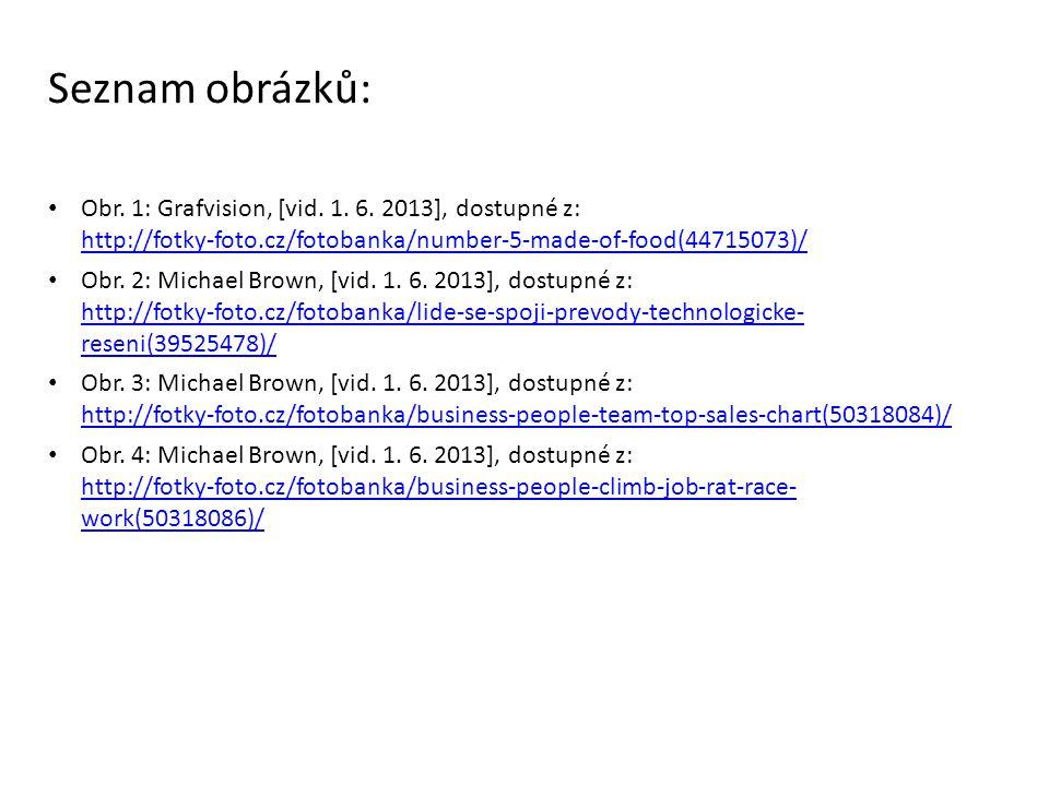 Seznam obrázků: Obr.1: Grafvision, [vid. 1. 6.