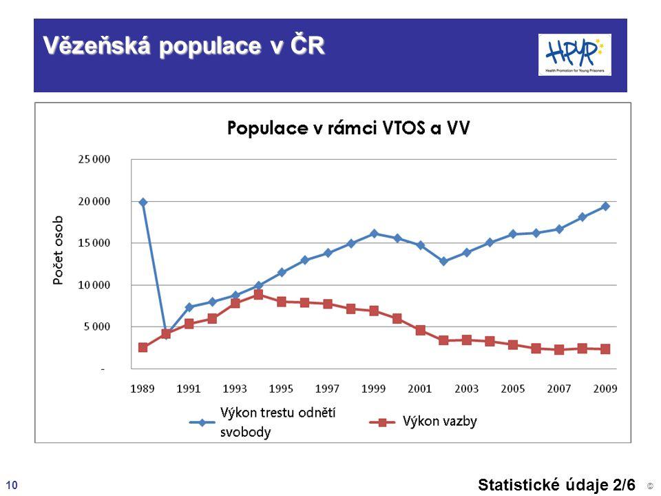 10 © Vězeňská populace v ČR Statistické údaje 2/6
