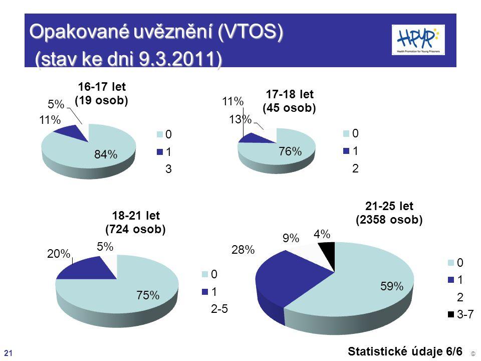 21 © Opakované uvěznění (VTOS) (stav ke dni 9.3.2011) Statistické údaje 6/6