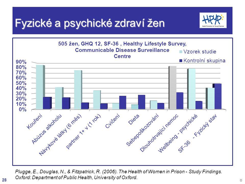 28 © Fyzické a psychické zdraví žen Plugge, E., Douglas, N., & Fitzpatrick, R. (2006). The Health of Women in Prison - Study Findings. Oxford: Departm
