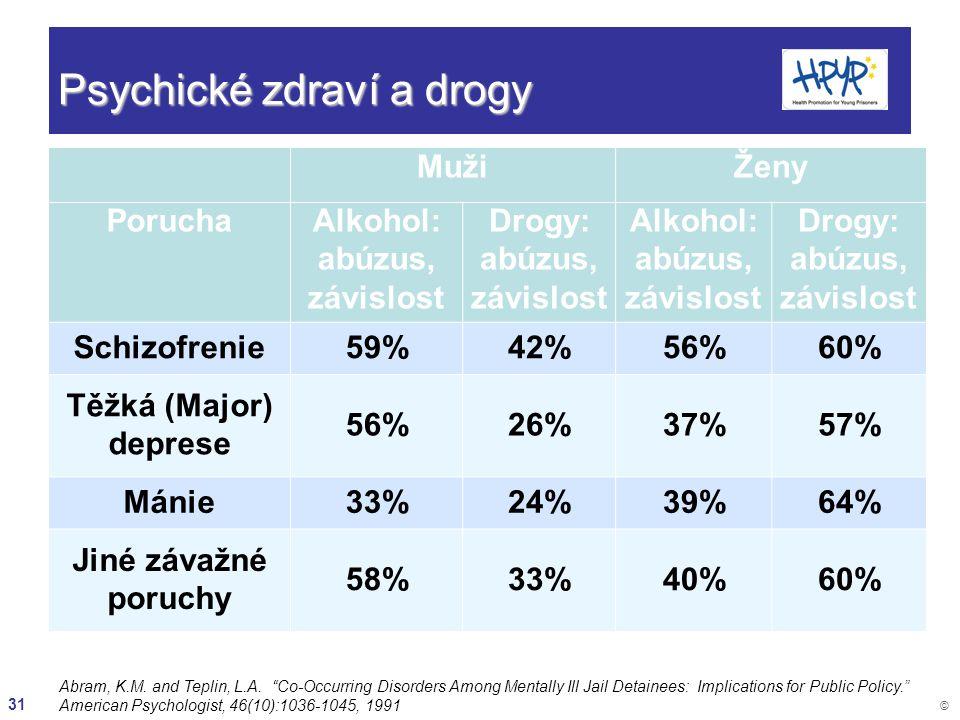 31 © Psychické zdraví a drogy MužiŽeny PoruchaAlkohol: abúzus, závislost Drogy: abúzus, závislost Alkohol: abúzus, závislost Drogy: abúzus, závislost