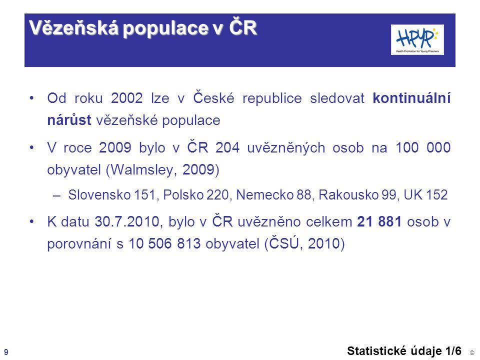 20 © Věkové složení odsouzených (Statistická ročenka GŘ VSČR 2009, stav ke dni 31.12.2009 ) Věk odsouzených osob MužiŽenyCelkem % v rámci celkové populace VTOS -161-10,01 % 16-17151160,08 % 17-18463490,25 % 18-21602196213,21 % 21-252 3011242 42512,52 % Total2 9651473 11216,07 % Statistické údaje 5/6