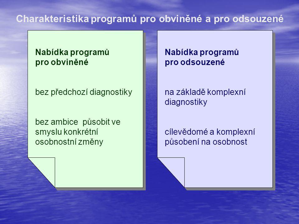 Nabídka programů pro obviněné bez předchozí diagnostiky bez ambice působit ve smyslu konkrétní osobnostní změny Nabídka programů pro obviněné bez před