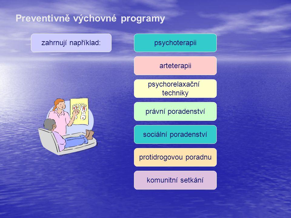 Preventivně výchovné programy zahrnují například:psychoterapii arteterapii právní poradenství psychorelaxační techniky sociální poradenství protidrogo