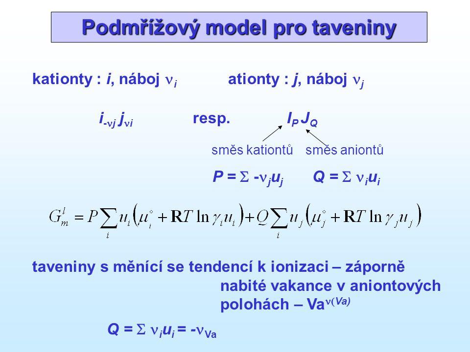 Podmřížový model pro taveniny kationty : i, náboj i ationty : j, náboj j i - j j i resp. I P J Q směs kationtůsměs aniontů P =  - j u j Q =  i u i t