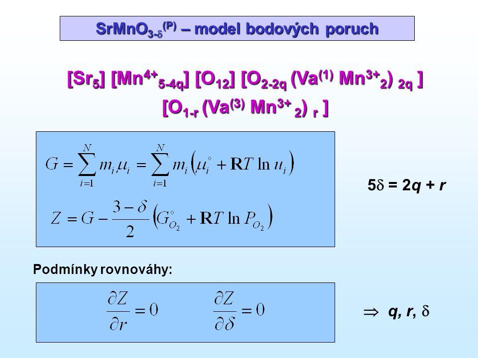 SrMnO 3-  (P) – model bodových poruch [Sr 5 ] [Mn 4+ 5-4q ] [O 12 ] [O 2-2q (Va (1) Mn 3+ 2 ) 2q ] [O 1-r (Va (3) Mn 3+ 2 ) r ] 5  = 2q + r Podmínky