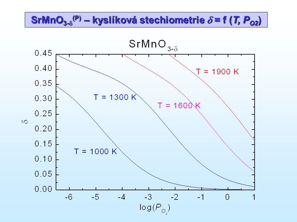 SrMnO 3-  (P) – kyslíková stechiometrie  = f (T, P O2 )