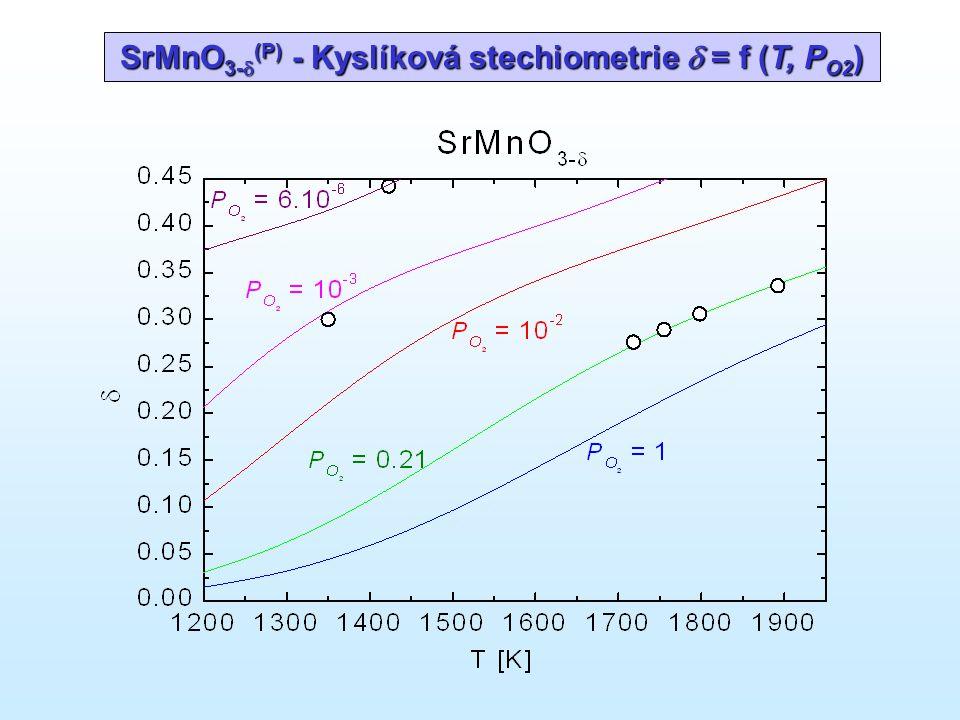 SrMnO 3-  (P) - Kyslíková stechiometrie  = f (T, P O2 )