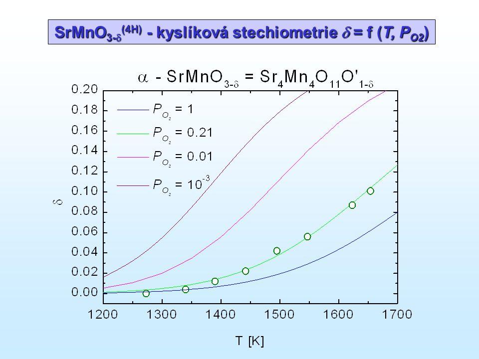 SrMnO 3-  (4H) - kyslíková stechiometrie  = f (T, P O2 )