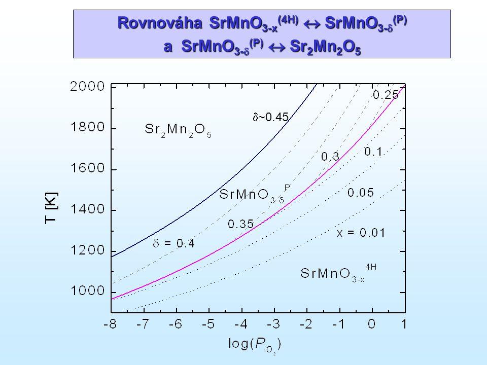 Rovnováha SrMnO 3-x (4H)  SrMnO 3-  (P) a SrMnO 3-  (P)  Sr 2 Mn 2 O 5  ~0.45