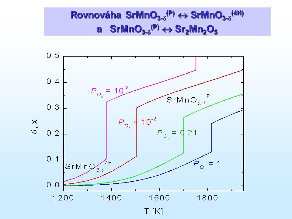 Rovnováha SrMnO 3-  (P)  SrMnO 3-  (4H) a SrMnO 3-  (P)  Sr 2 Mn 2 O 5
