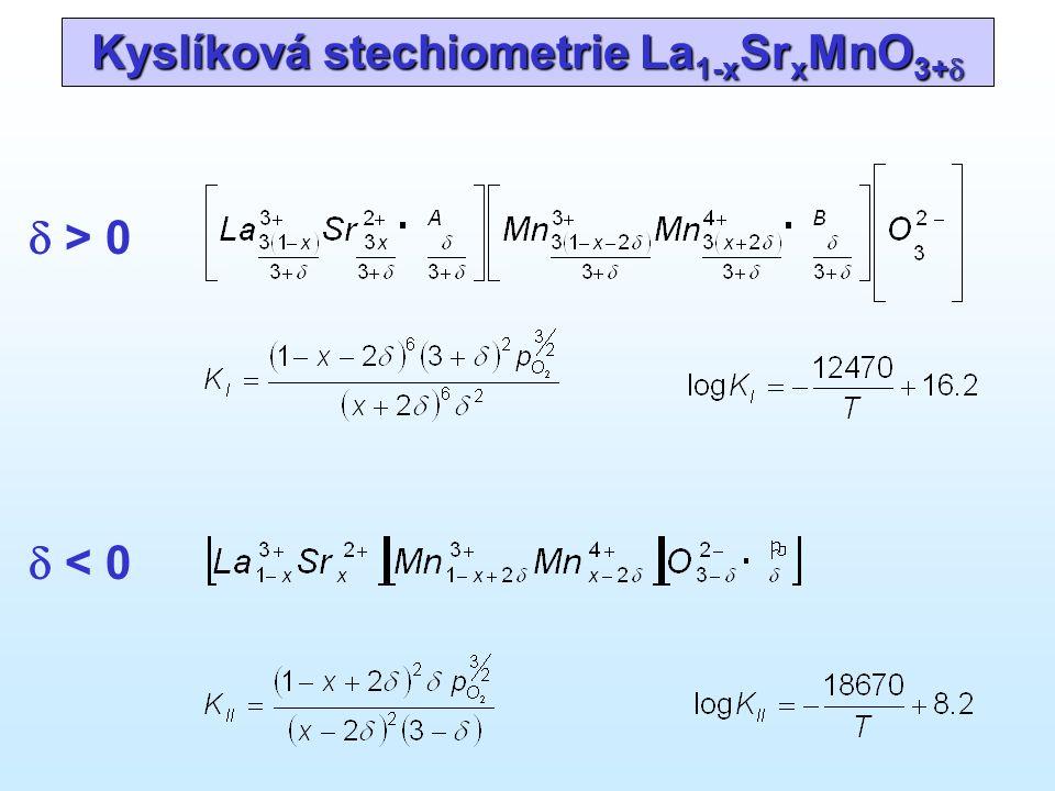 Kyslíková stechiometrie La 1-x Sr x MnO 3+   > 0  < 0