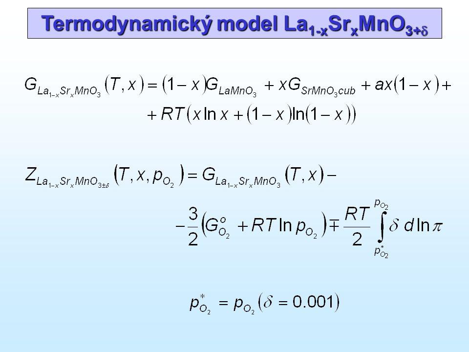 Termodynamický model La 1-x Sr x MnO 3+ 