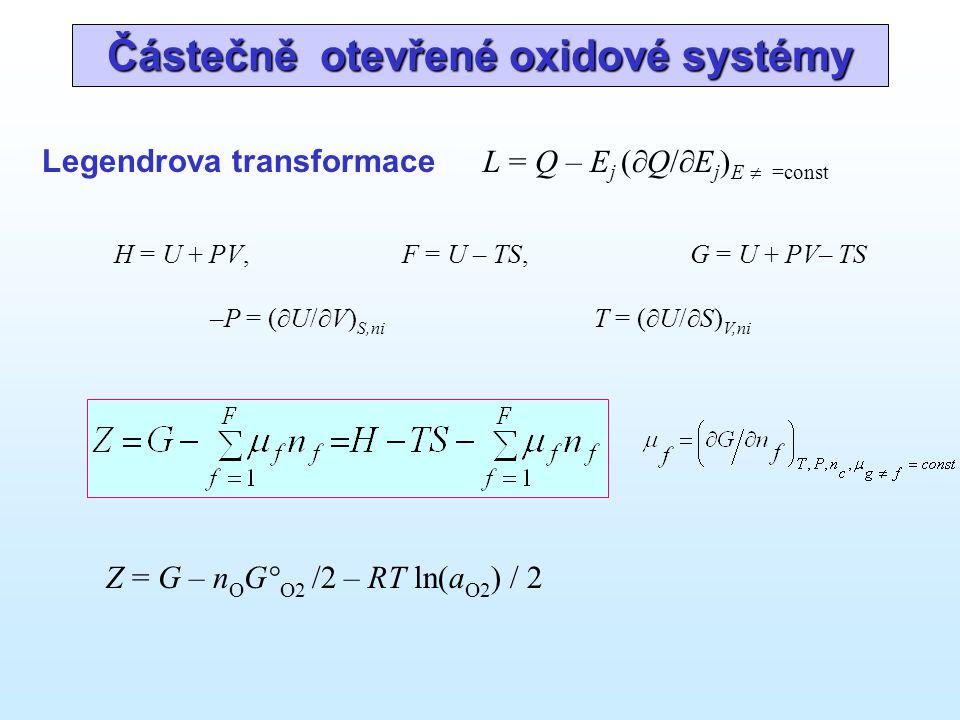 Částečně otevřené oxidové systémy L = Q – E j (  Q/  E j ) E  =const H = U + PV,F = U – TS,G = U + PV– TS –P = (  U/  V) S,ni T = (  U/  S) V,ni Legendrova transformace Z = G – n O G° O2 /2 – RT ln(a O2 ) / 2