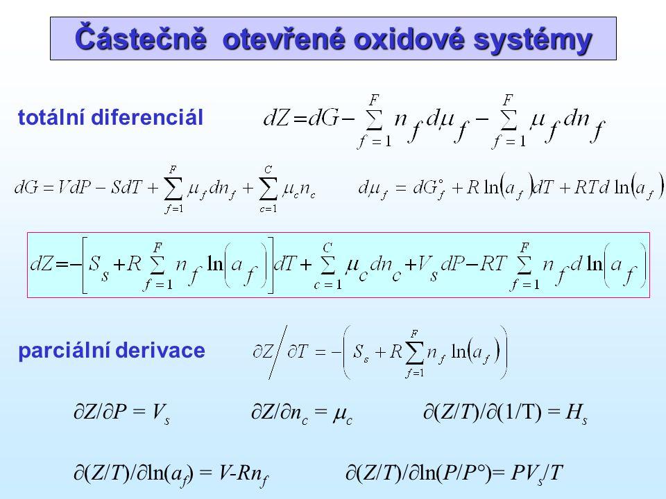 Částečně otevřené oxidové systémy totální diferenciál parciální derivace  Z/  P = V s  Z/  n c =  c  (Z/T)/  (1/T) = H s  (Z/T)/  ln(a f ) = V-Rn f  (Z/T)/  ln(P/P°)= PV s /T