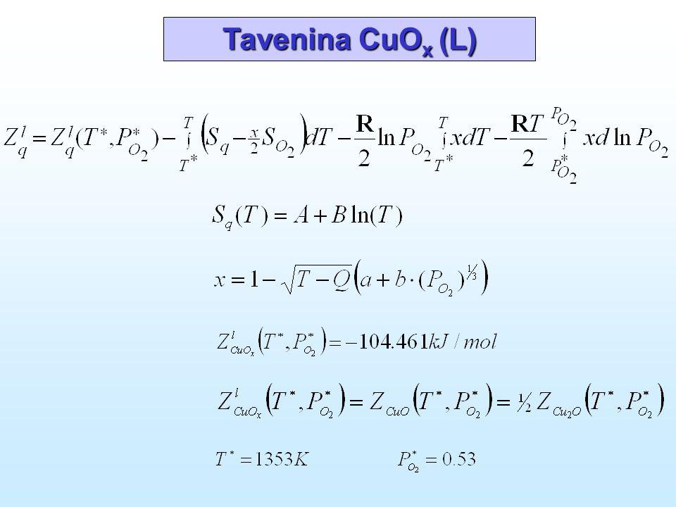 Tavenina CuO x (L)