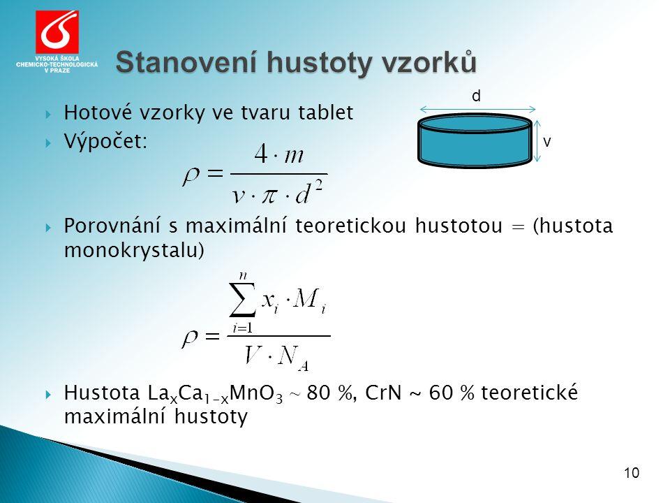  Hotové vzorky ve tvaru tablet  Výpočet:  Porovnání s maximální teoretickou hustotou = (hustota monokrystalu)  Hustota La x Ca 1-x MnO 3 ~ 80 %, CrN ~ 60 % teoretické maximální hustoty 10 Stanovení hustoty vzorků Stanovení hustoty vzorků v d