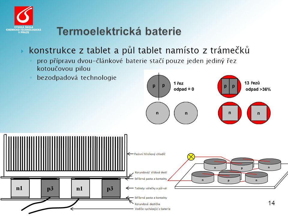 14 Termoelektrická baterie  konstrukce z tablet a půl tablet namísto z trámečků ◦ pro přípravu dvou-článkové baterie stačí pouze jeden jediný řez kotoučovou pilou ◦ bezodpadová technologie