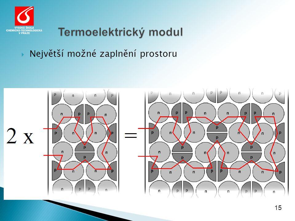 15 Termoelektrický modul  Největší možné zaplnění prostoru