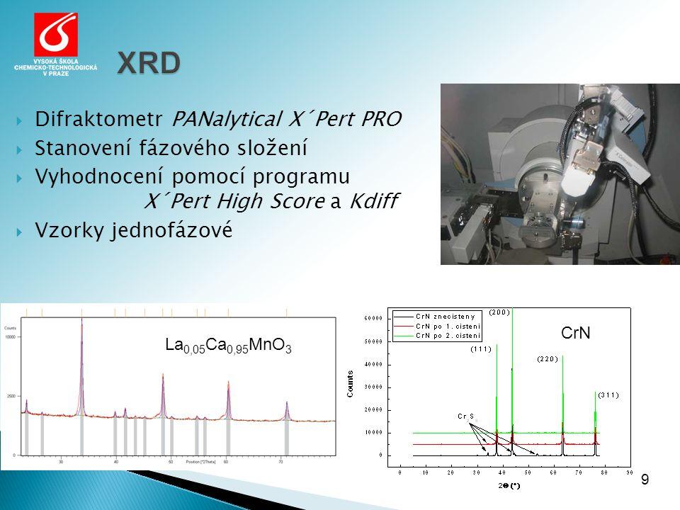  Difraktometr PANalytical X´Pert PRO  Stanovení fázového složení  Vyhodnocení pomocí programu X´Pert High Score a Kdiff  Vzorky jednofázové 9 XRD XRD La 0,05 Ca 0,95 MnO 3 CrN