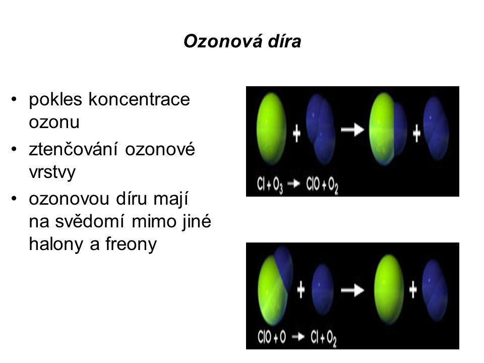 Ozonová díra pokles koncentrace ozonu ztenčování ozonové vrstvy ozonovou díru mají na svědomí mimo jiné halony a freony