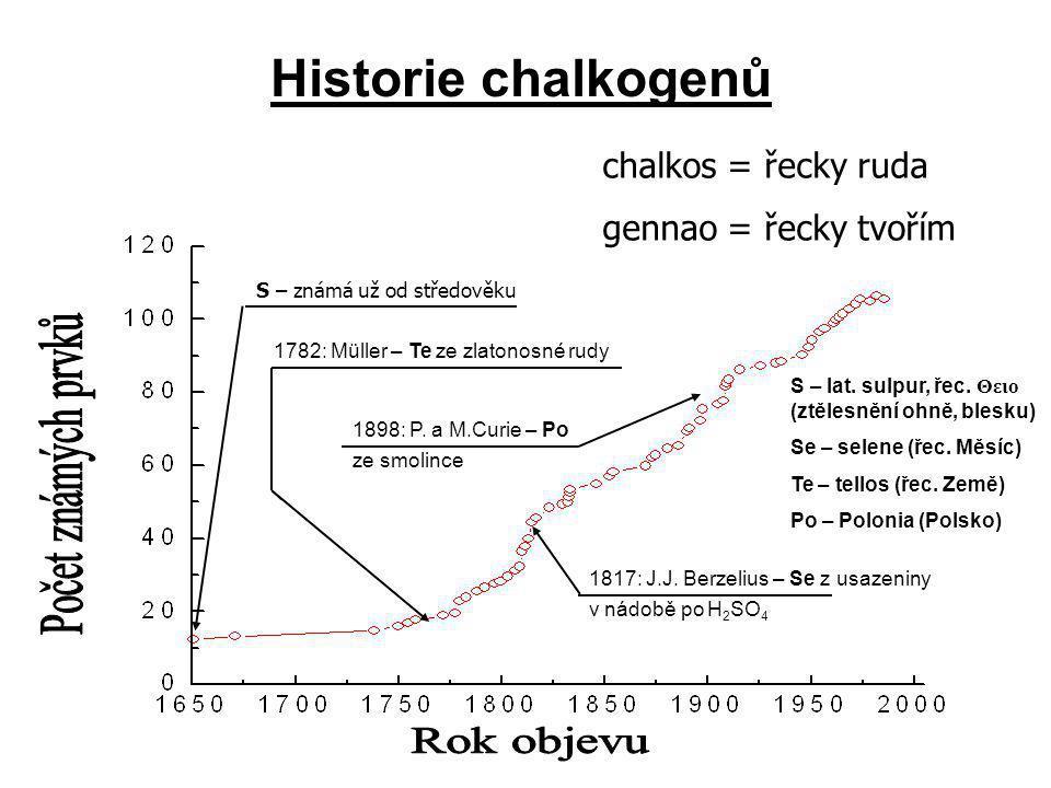 Historie chalkogenů S – známá už od středověku 1782: Müller – Te ze zlatonosné rudy 1898: P. a M.Curie – Po ze smolince 1817: J.J. Berzelius – Se z us