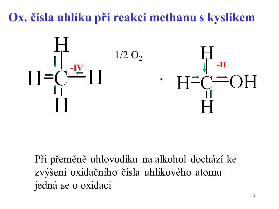 10 Ox. čísla uhlíku při reakci methanu s kyslíkem Při přeměně uhlovodíku na alkohol dochází ke zvýšení oxidačního čísla uhlíkového atomu – jedná se o