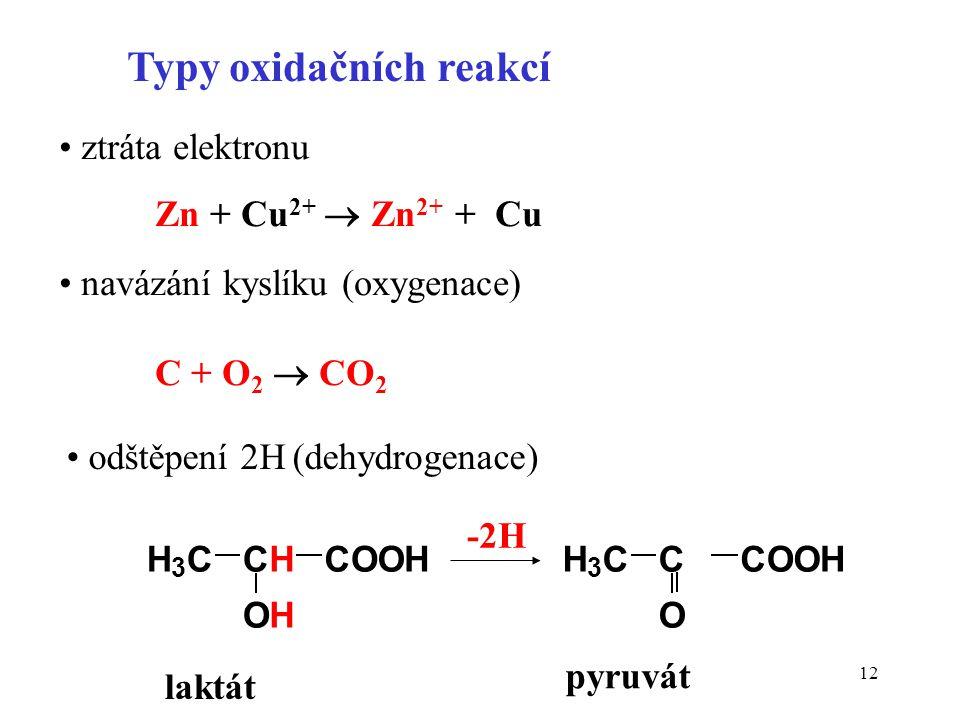 12 Typy oxidačních reakcí ztráta elektronu Zn + Cu 2+  Zn 2+ + Cu navázání kyslíku (oxygenace) C + O 2  CO 2 odštěpení 2H (dehydrogenace) -2H pyruvá