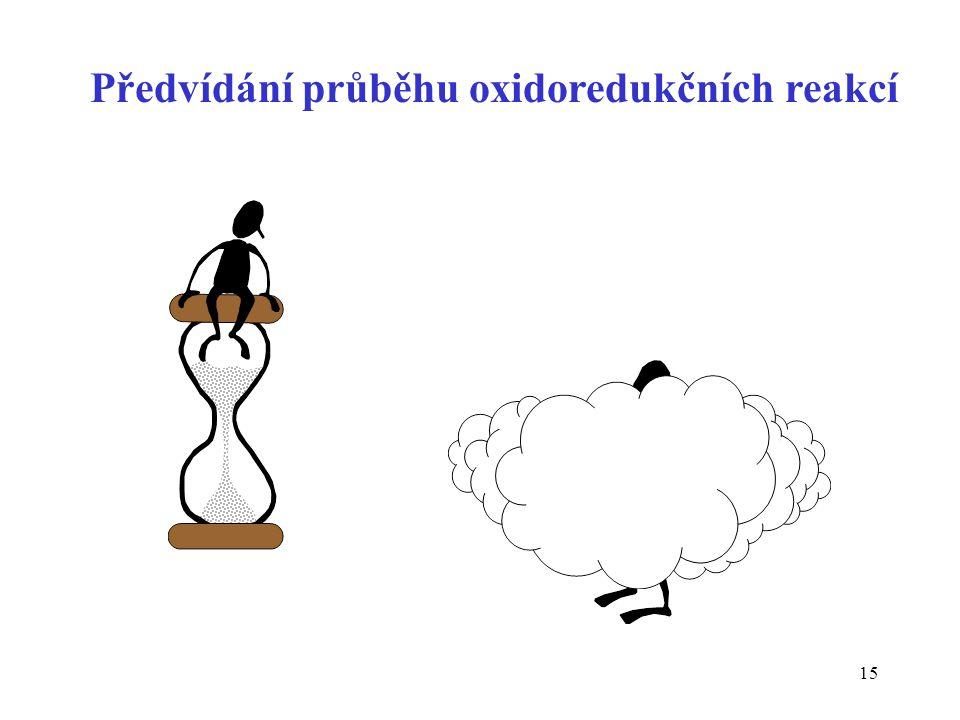 15 Předvídání průběhu oxidoredukčních reakcí