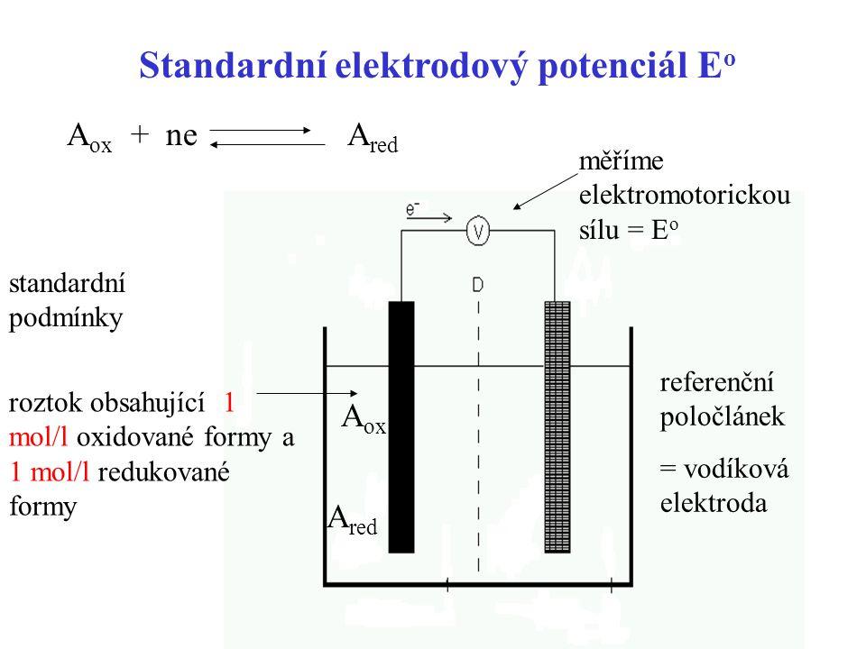 20 Standardní elektrodový potenciál E o A ox + ne A red roztok obsahující 1 mol/l oxidované formy a 1 mol/l redukované formy referenční poločlánek = v