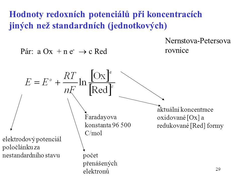 29 Hodnoty redoxních potenciálů při koncentracích jiných než standardních (jednotkových) Nernstova-Petersova rovnice aktuální koncentrace oxidované [O