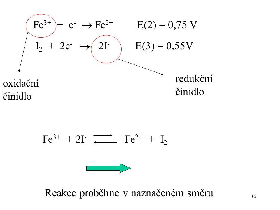 36 Fe 3+ + e -  Fe 2+ E(2) = 0,75 V I 2 + 2e -  2I - E(3) = 0,55V redukční činidlo oxidační činidlo Fe 3+ + 2I - Fe 2+ + I 2 Reakce proběhne v nazna