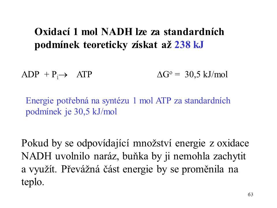63 Energie potřebná na syntézu 1 mol ATP za standardních podmínek je 30,5 kJ/mol ADP + P i  ATP  G o = 30,5 kJ/mol Oxidací 1 mol NADH lze za standar