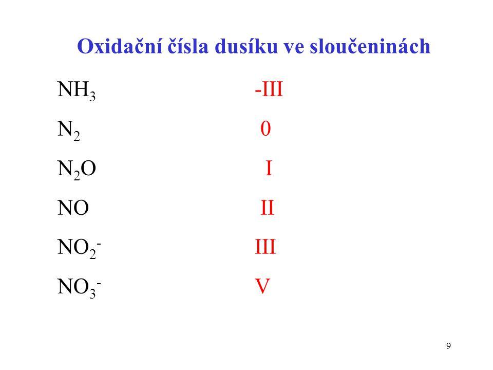 80 Sůl K s PbCl 2 CaSO 4 CaHPO 4 SrSO 4 CaCO 3 CaC 2 O 4 BaSO 4 AgCl CaF 2 Ca 3 (PO 4 ) 2 Ca 5 (PO 4 ) 3 OH Ca 5 (PO 4 ) 3 F Fe 2 S 3 1,6 ∙ 10 −5 1,2 ∙ 10 −6 2,3 ∙ 10 −7 3,3 ∙ 10 −7 3,8 ∙ 10 −9 1,0 ∙ 10 −9 1,4 ∙ 10 −10 1,8 ∙ 10 −10 2,7 ∙ 10 −11 2,8 ∙ 10 −30 5,3 ∙ 10 −59 3,1 ∙ 10 −60 1,0 ∙ 10 −88 Součiny rozpustnosti vybraných sloučenin Snižování rozpustnosti