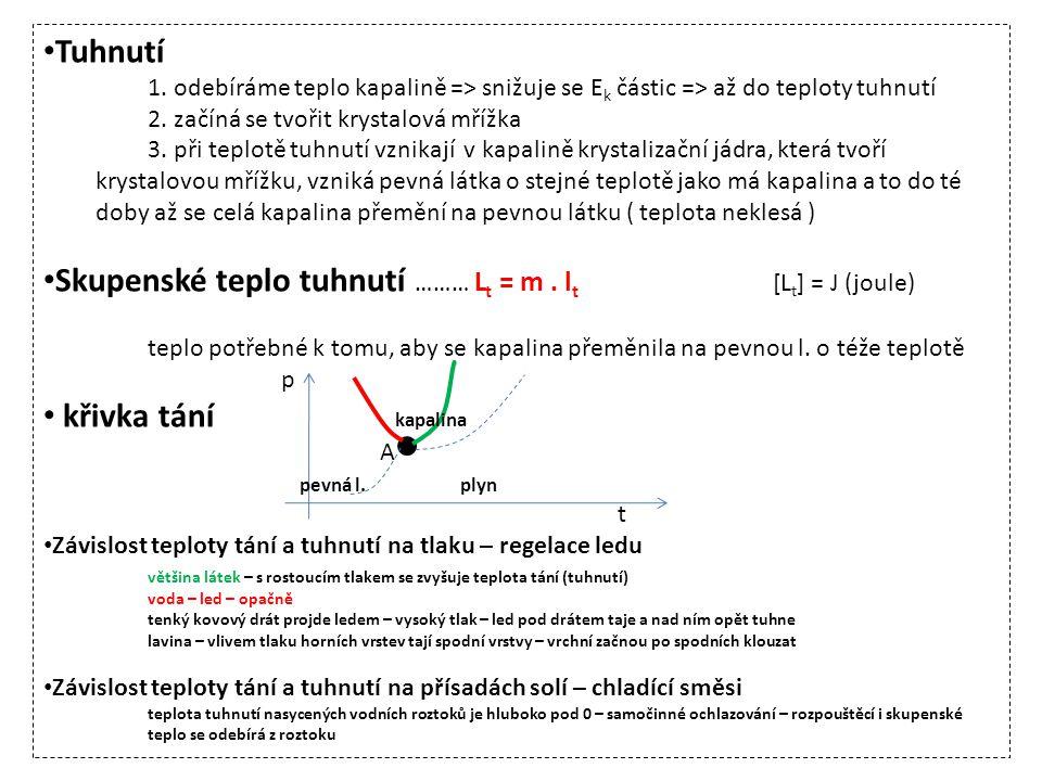 Tuhnutí 1. odebíráme teplo kapalině => snižuje se E k částic => až do teploty tuhnutí 2. začíná se tvořit krystalová mřížka 3. při teplotě tuhnutí vzn