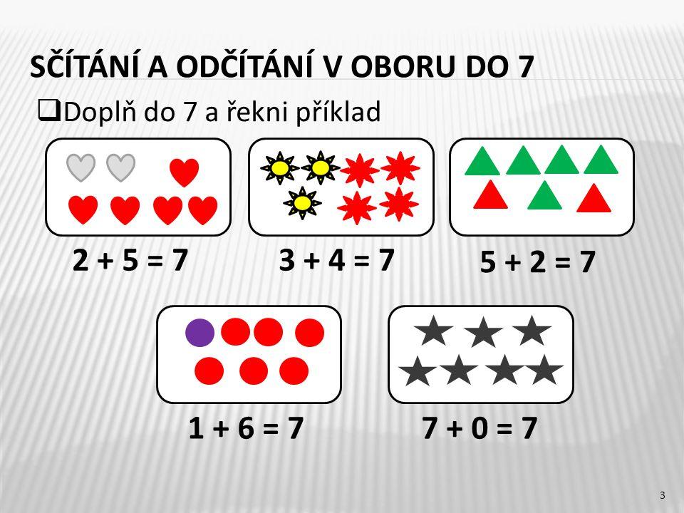 SČÍTÁNÍ A ODČÍTÁNÍ V OBORU DO 7 3 2 + 5 = 7 1 + 6 = 7 5 + 2 = 7 3 + 4 = 7 7 + 0 = 7  Doplň do 7 a řekni příklad