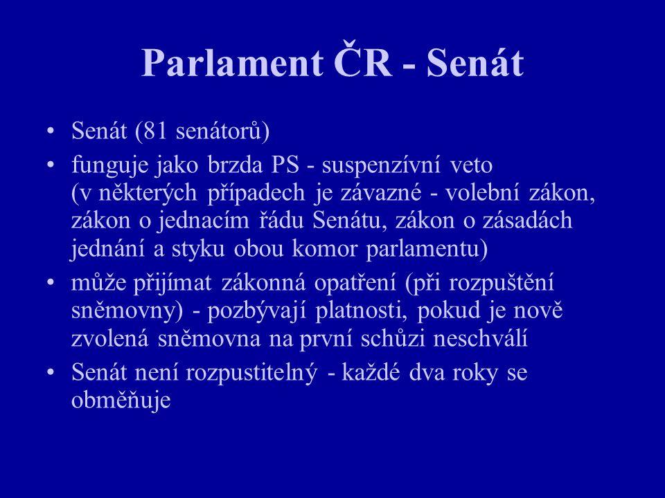 Parlament ČR - Senát Senát (81 senátorů) funguje jako brzda PS - suspenzívní veto (v některých případech je závazné - volební zákon, zákon o jednacím