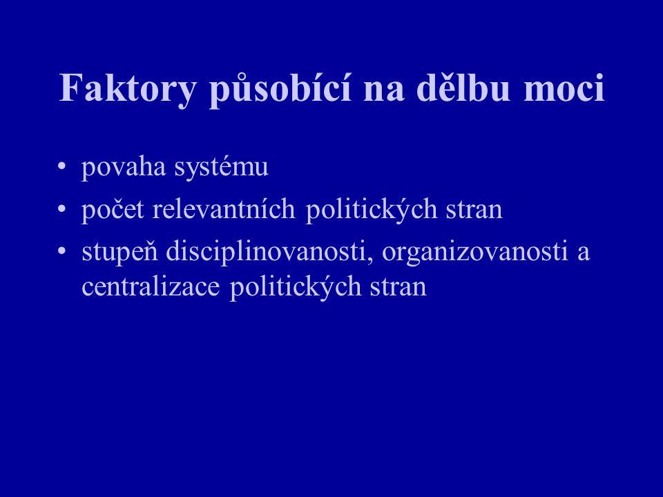 Faktory působící na dělbu moci povaha systému počet relevantních politických stran stupeň disciplinovanosti, organizovanosti a centralizace politickýc