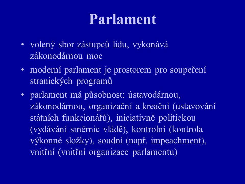 Parlament volený sbor zástupců lidu, vykonává zákonodárnou moc moderní parlament je prostorem pro soupeření stranických programů parlament má působnos