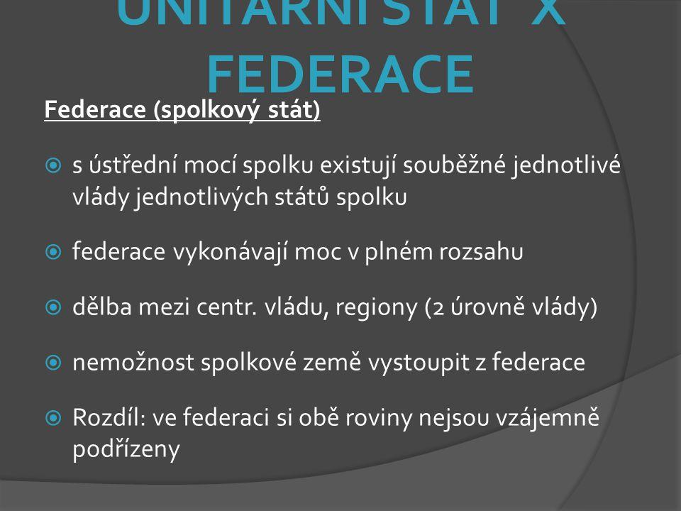 UNITÁRNÍ STÁT X FEDERACE Federace (spolkový stát)  s ústřední mocí spolku existují souběžné jednotlivé vlády jednotlivých států spolku  federace vyk