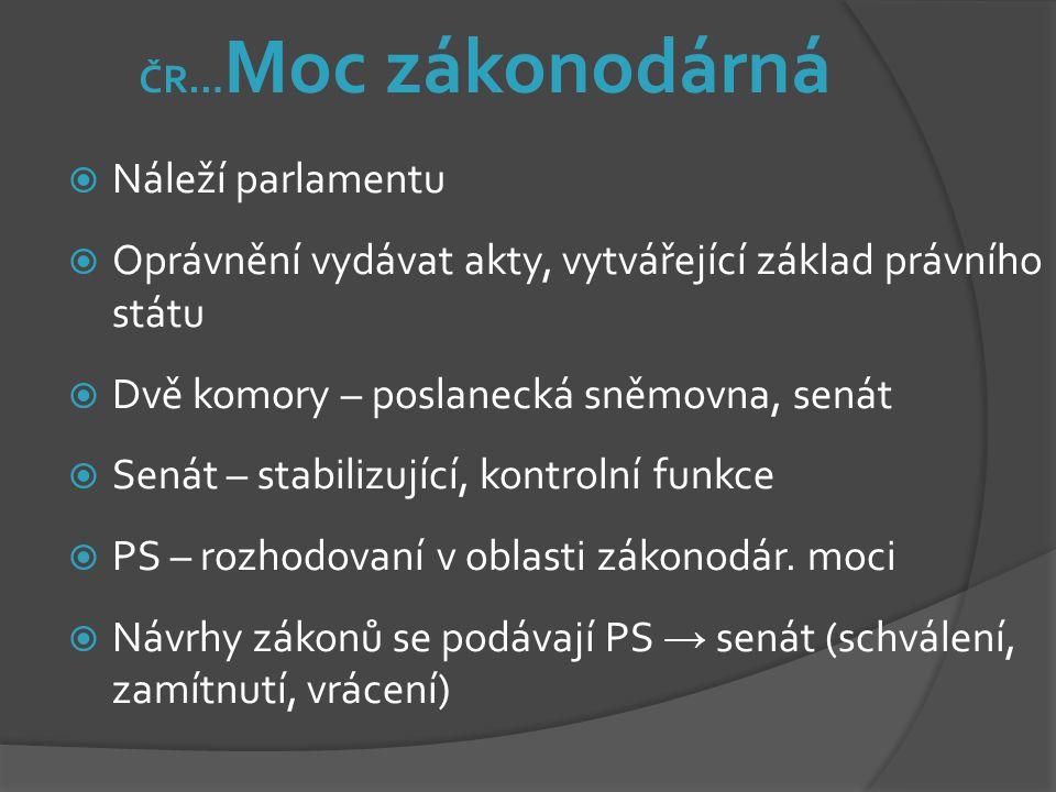 ČR… Moc zákonodárná  Náleží parlamentu  Oprávnění vydávat akty, vytvářející základ právního státu  Dvě komory – poslanecká sněmovna, senát  Senát