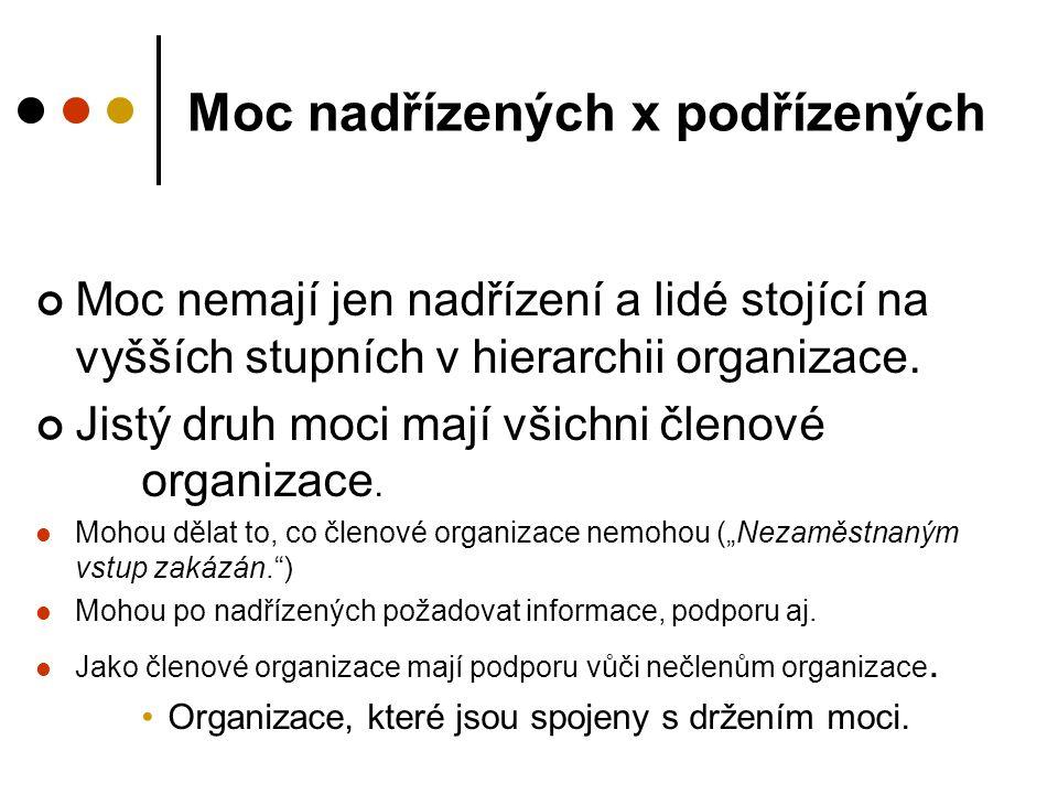 Moc nadřízených x podřízených Moc nemají jen nadřízení a lidé stojící na vyšších stupních v hierarchii organizace. Jistý druh moci mají všichni členov