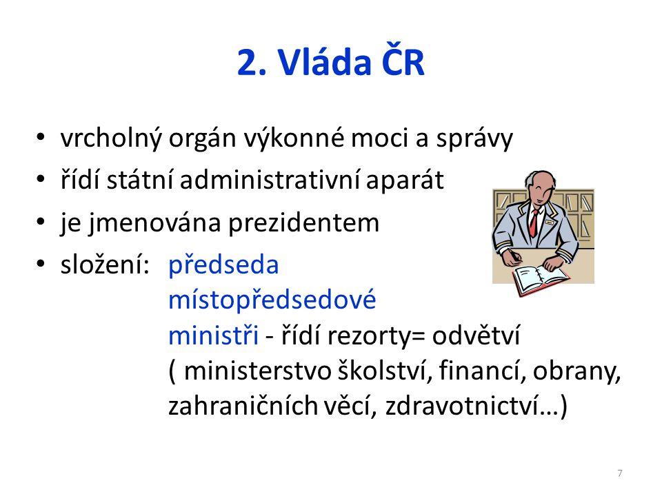 Jak vznikne v ČR vláda.