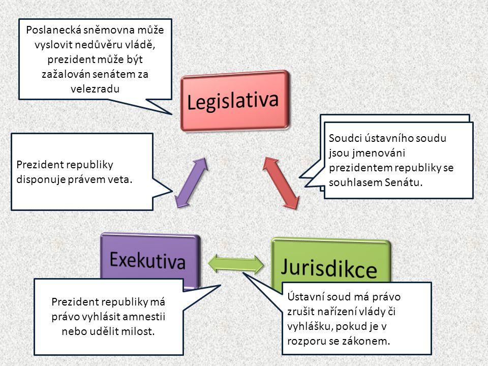 Poslanecká sněmovna může vyslovit nedůvěru vládě, prezident může být zažalován senátem za velezradu Prezident republiky má právo vyhlásit amnestii nebo udělit milost.