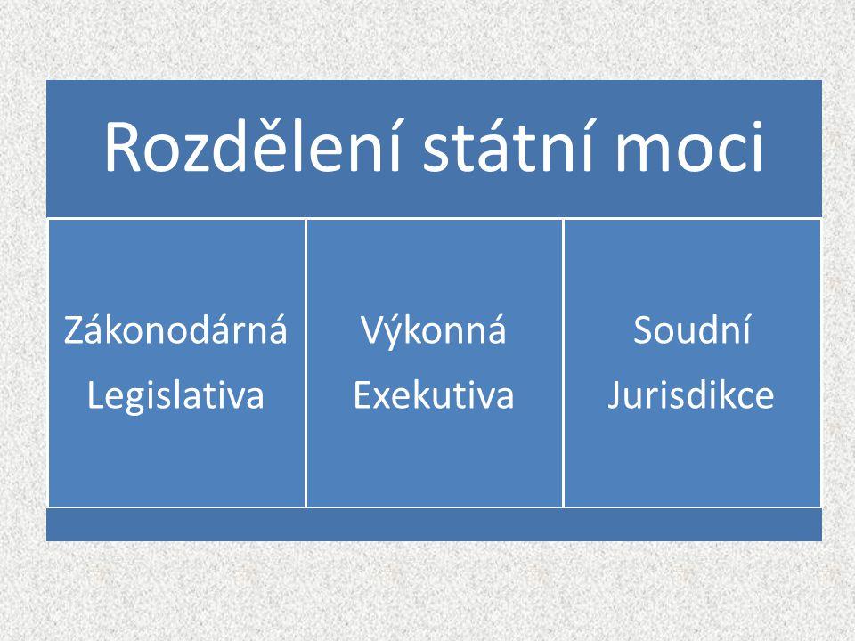 Rozdělení státní moci Zákonodárná Legislativa Výkonná Exekutiva Soudní Jurisdikce