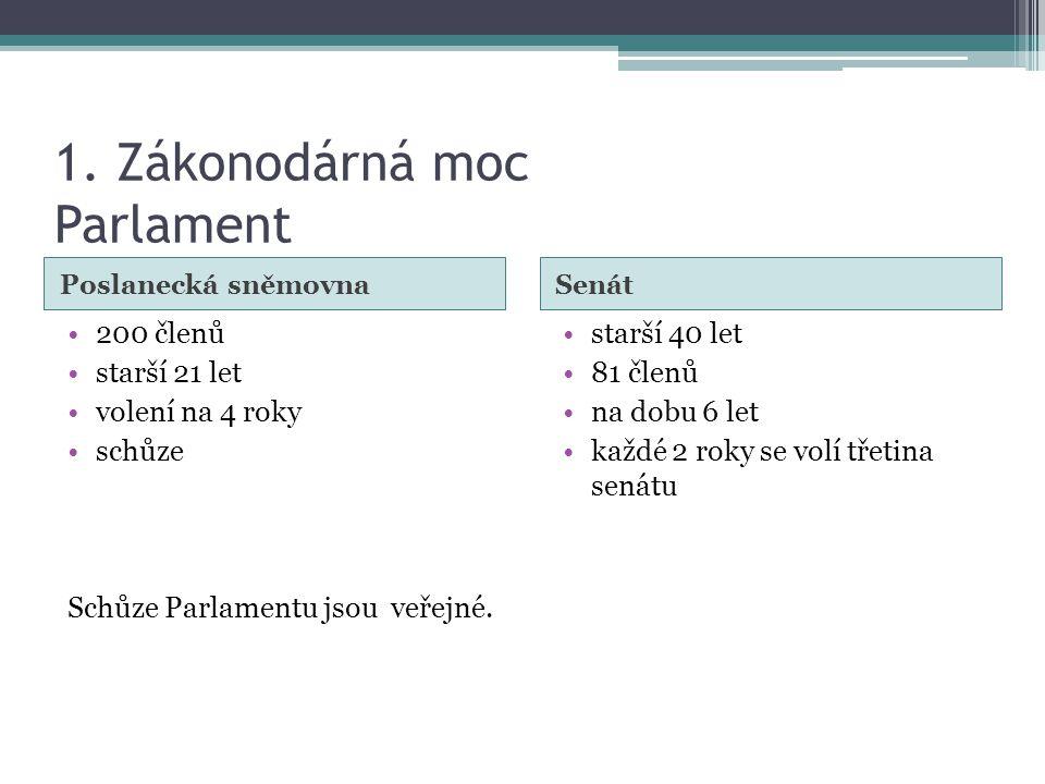 1. Zákonodárná moc Parlament Poslanecká sněmovnaSenát 200 členů starší 21 let volení na 4 roky schůze Schůze Parlamentu jsou veřejné. starší 40 let 81