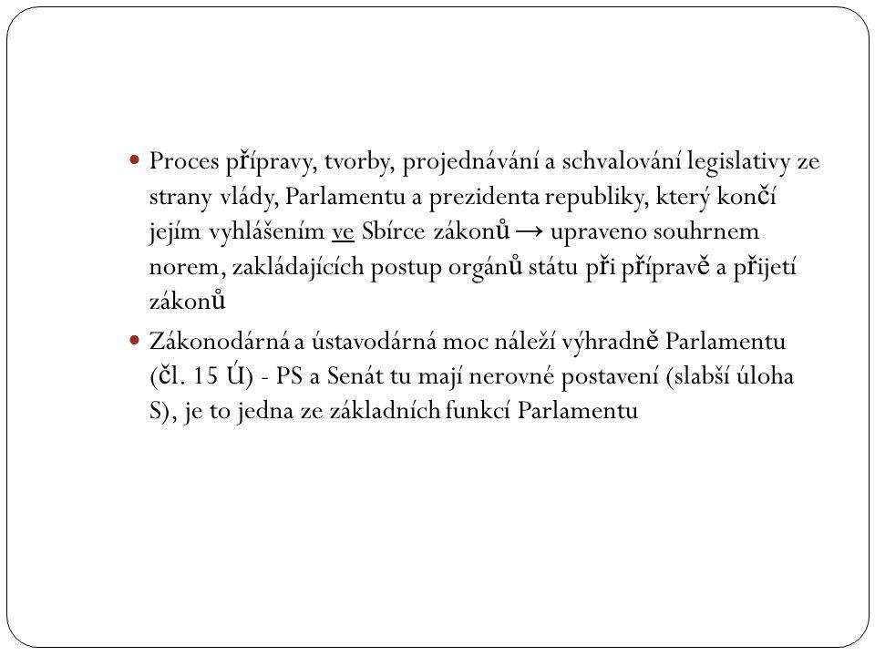Proces p ř ípravy, tvorby, projednávání a schvalování legislativy ze strany vlády, Parlamentu a prezidenta republiky, který kon č í jejím vyhlášením v
