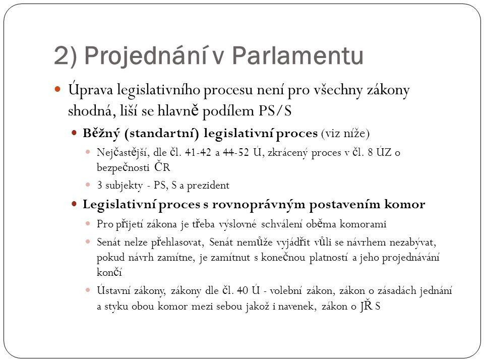 2) Projednání v Parlamentu Úprava legislativního procesu není pro všechny zákony shodná, liší se hlavn ě podílem PS/S B ě žný (standartní) legislativn