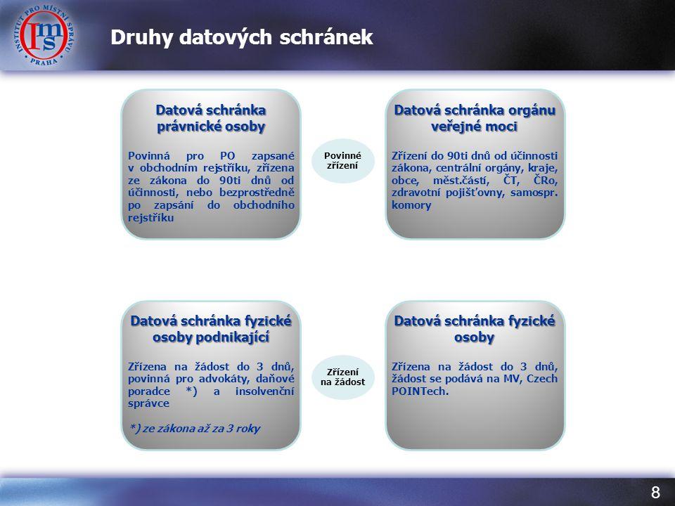 8 Druhy datových schránek Datová schránka právnické osoby Povinná pro PO zapsané v obchodním rejstříku, zřízena ze zákona do 90ti dnů od účinnosti, ne