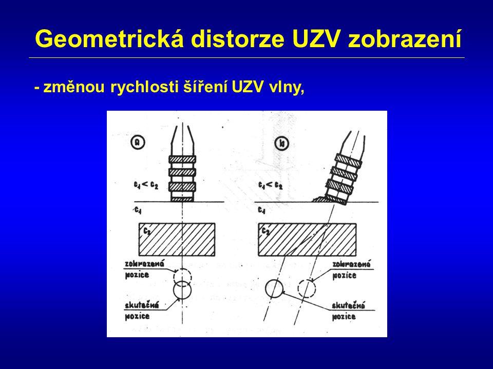Geometrická distorze UZV zobrazení - změnou rychlosti šíření UZV vlny,